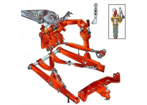 Mechanism of rear hitch linkage